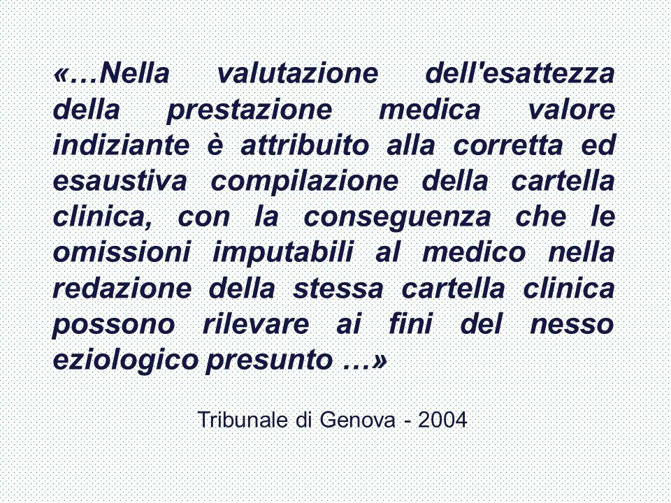 «…Nella valutazione dell'esattezza della prestazione medica valore indiziante è attribuito alla corretta ed esaustiva compilazione della cartella clin