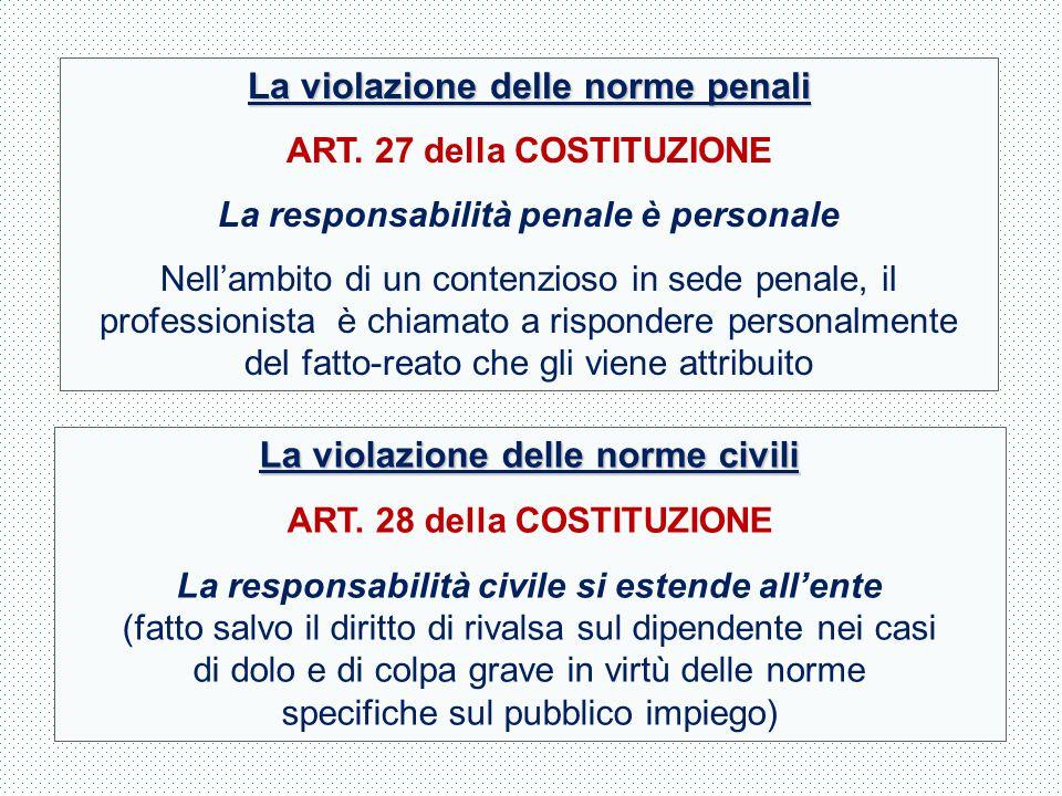 La violazione delle norme penali ART. 27 della COSTITUZIONE La responsabilità penale è personale Nell'ambito di un contenzioso in sede penale, il prof