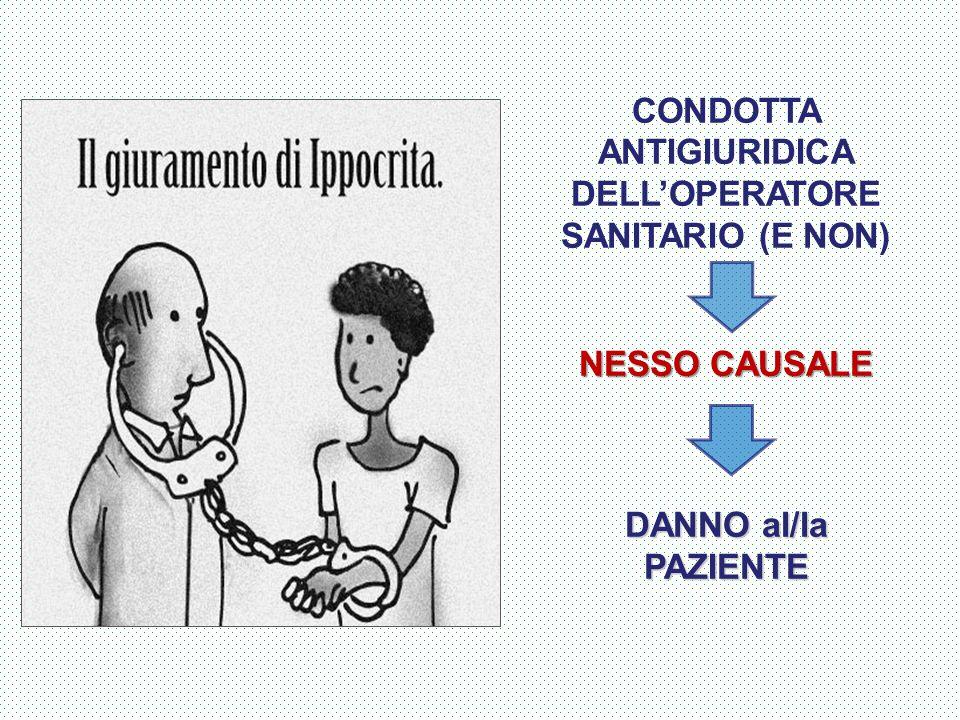 CONDOTTA ANTIGIURIDICA DELL'OPERATORE SANITARIO (E NON) NESSO CAUSALE DANNO al/la PAZIENTE