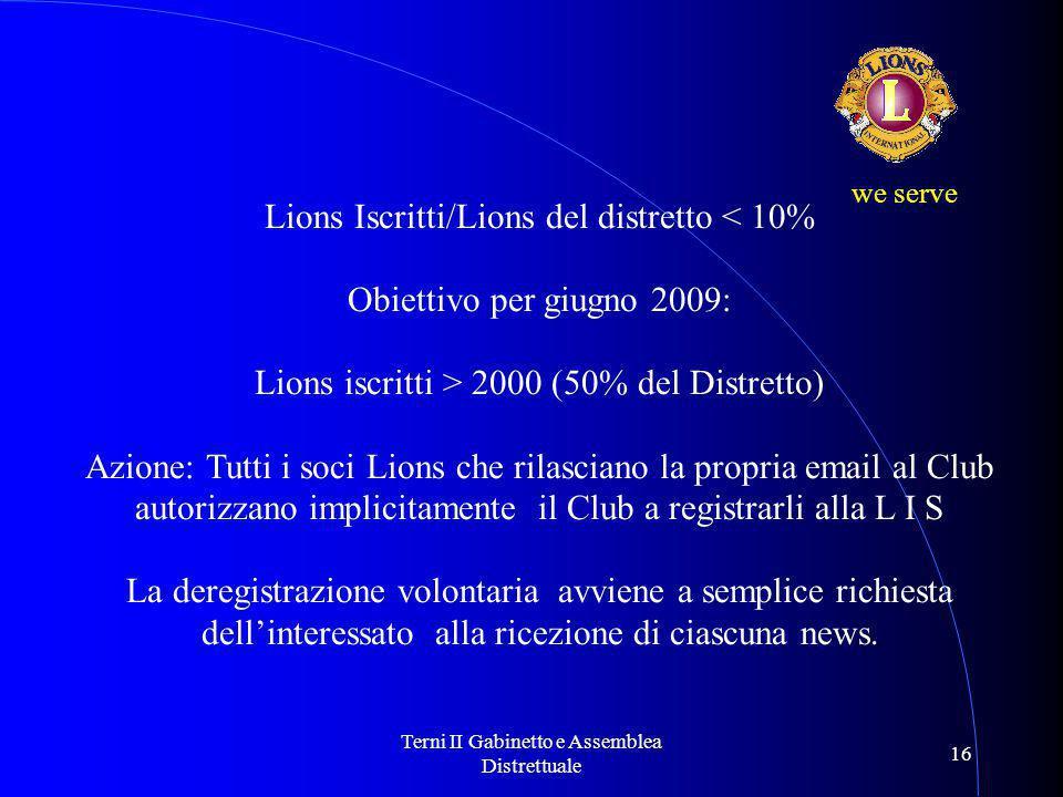 Terni II Gabinetto e Assemblea Distrettuale 16 we serve Lions Iscritti/Lions del distretto < 10% Obiettivo per giugno 2009: Lions iscritti > 2000 (50%