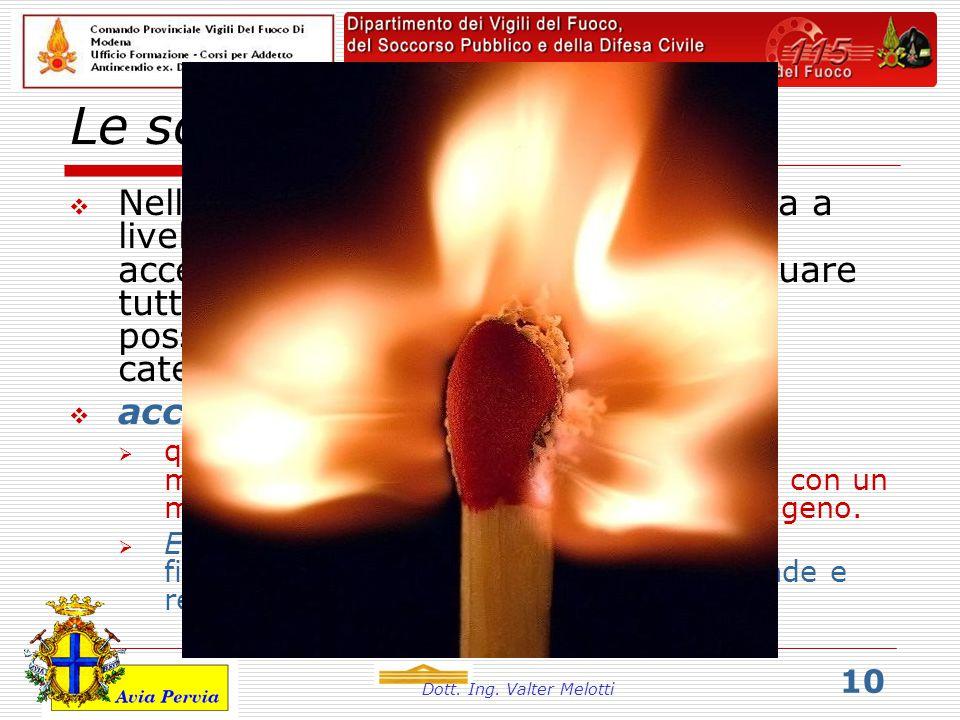 Dott. Ing. Valter Melotti 10 Le sorgenti d'innesco.  Nella ricerca delle cause d'incendio, sia a livello preventivo che a livello di accertamento, è