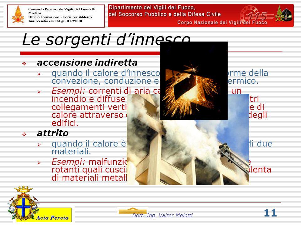 Dott. Ing. Valter Melotti 11 Le sorgenti d'innesco.  accensione indiretta  quando il calore d'innesco avviene nelle forme della convezione, conduzio
