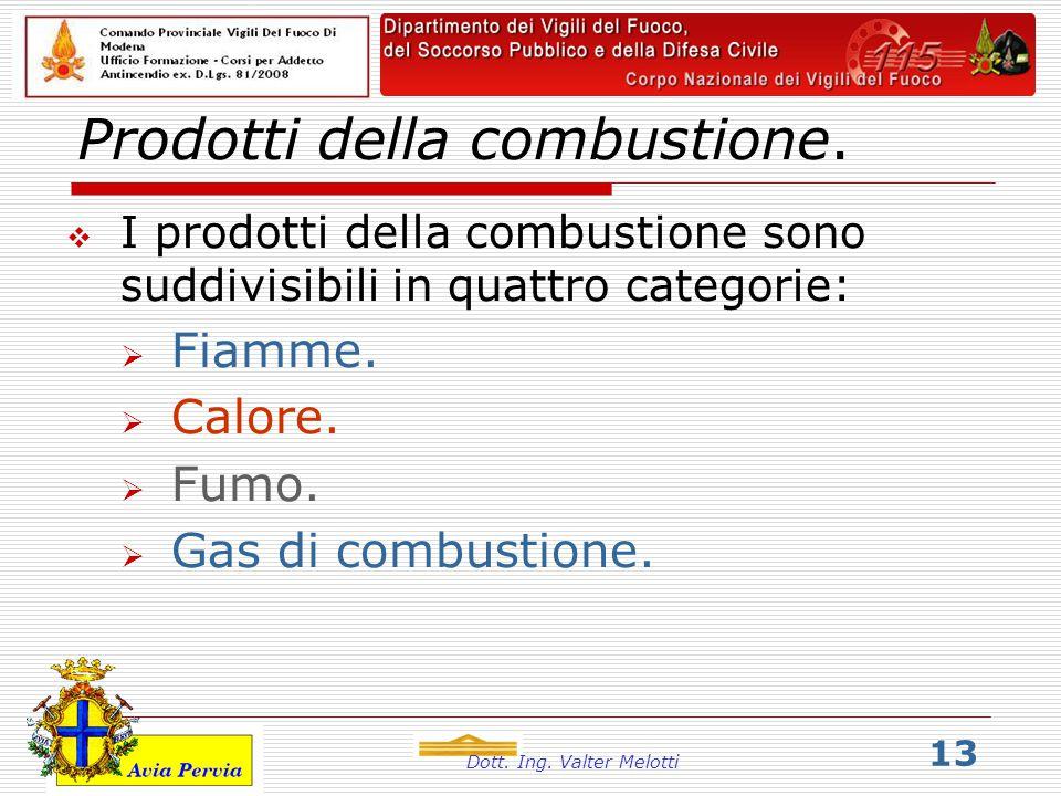 Dott. Ing. Valter Melotti 13 Prodotti della combustione.  I prodotti della combustione sono suddivisibili in quattro categorie:  Fiamme.  Calore. 