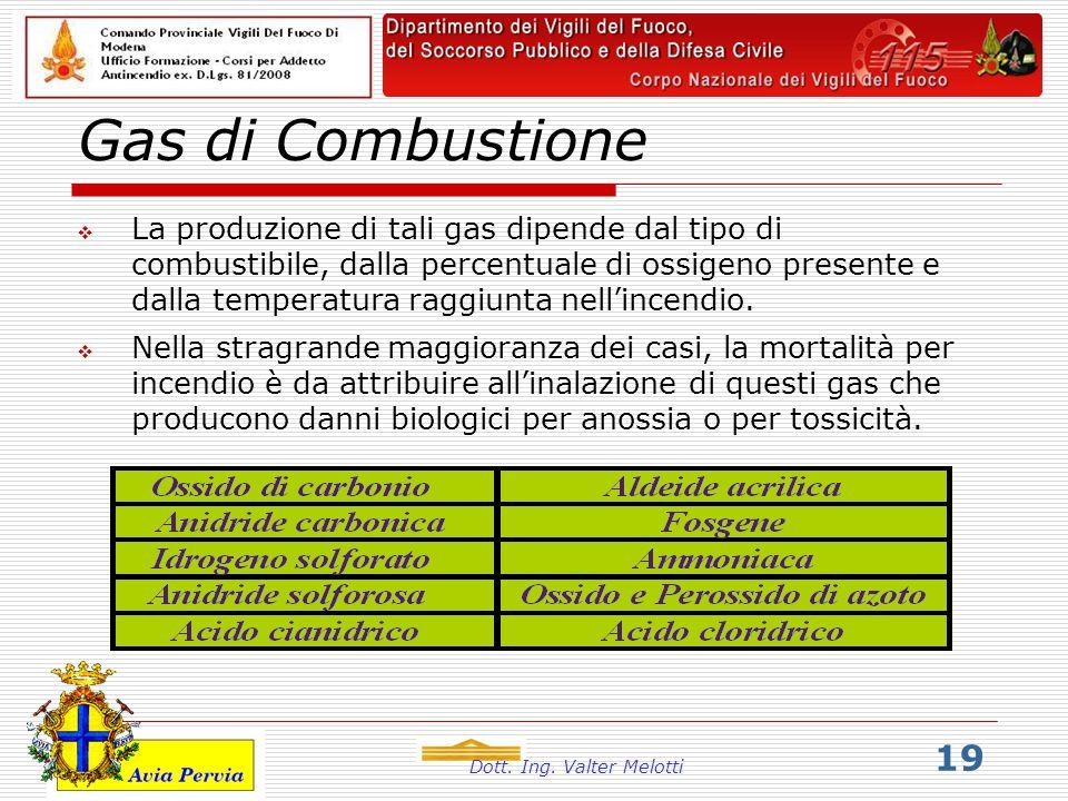 Dott. Ing. Valter Melotti 19 Gas di Combustione  La produzione di tali gas dipende dal tipo di combustibile, dalla percentuale di ossigeno presente e