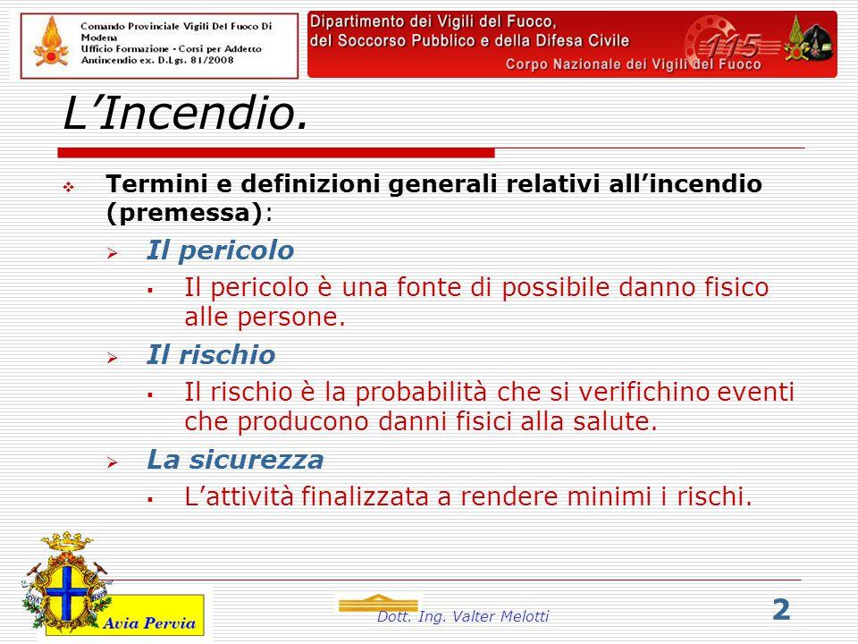 Dott.Ing. Valter Melotti 13 Prodotti della combustione.