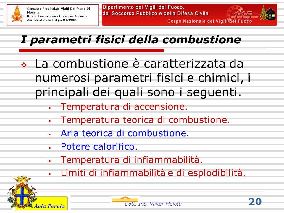 Dott. Ing. Valter Melotti 20 I parametri fisici della combustione  La combustione è caratterizzata da numerosi parametri fisici e chimici, i principa