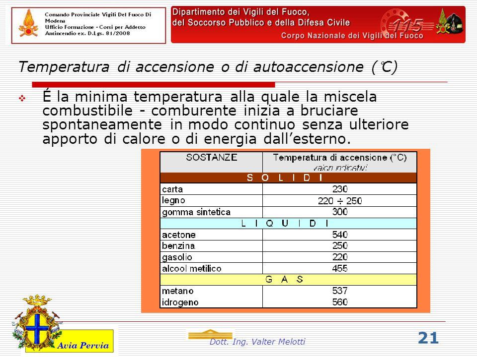 Dott. Ing. Valter Melotti 21 Temperatura di accensione o di autoaccensione (°C)   É la minima temperatura alla quale la miscela combustibile - combu