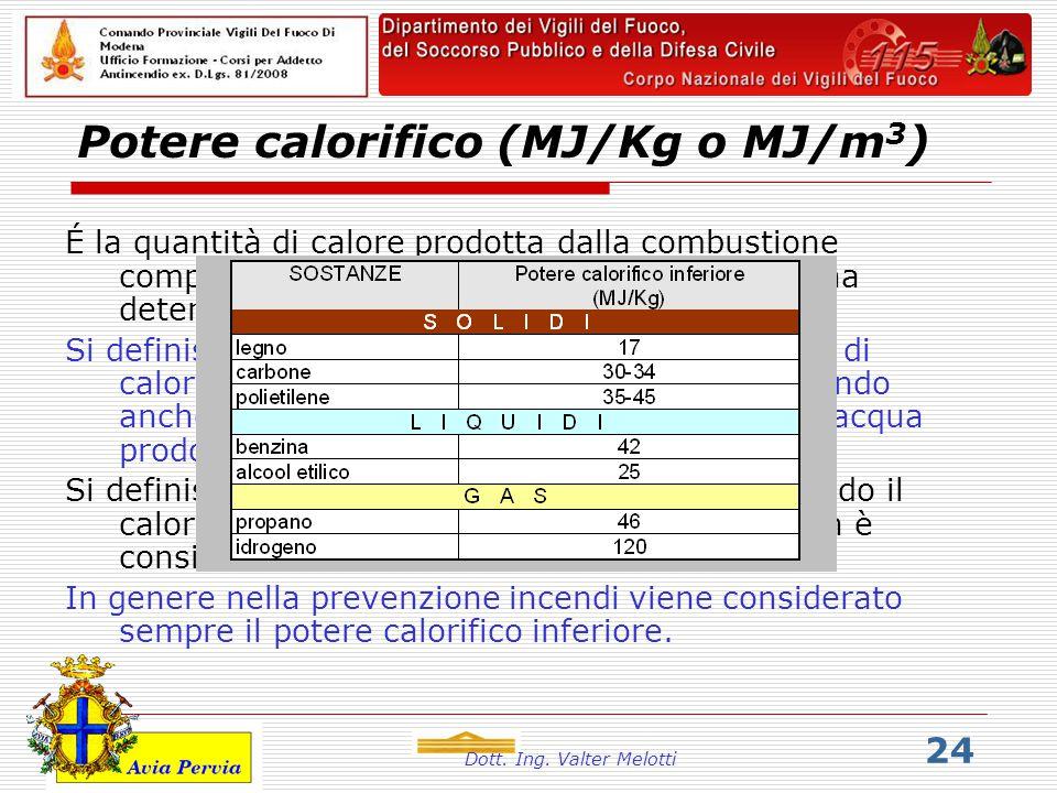 Dott. Ing. Valter Melotti 24 Potere calorifico (MJ/Kg o MJ/m 3 )  É la quantità di calore prodotta dalla combustione completa dell'unità di massa o d