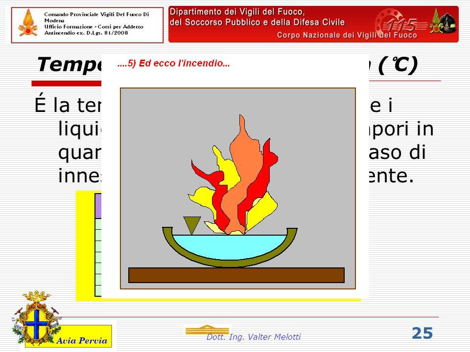 Dott. Ing. Valter Melotti 25 Temperatura di infiammabilità (°C) É la temperatura minima alla quale i liquidi combustibili emettono vapori in quantità