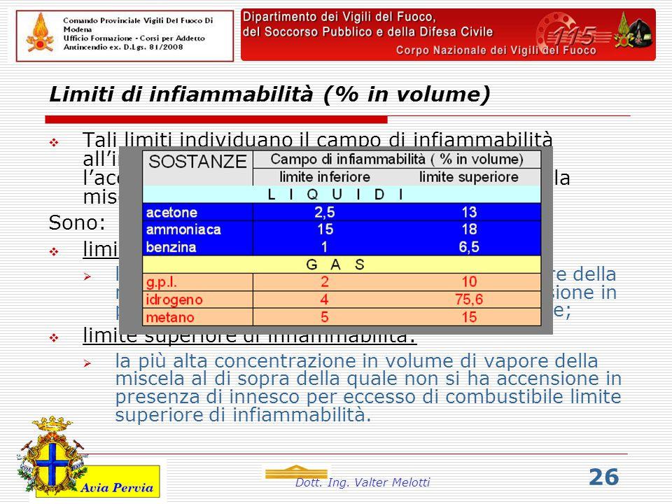 Dott. Ing. Valter Melotti 26 Limiti di infiammabilità (% in volume)  Tali limiti individuano il campo di infiammabilità all'interno del quale si ha,