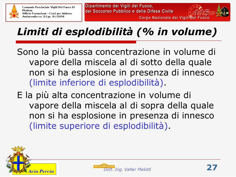 Dott. Ing. Valter Melotti 27 Limiti di esplodibilità (% in volume)  Sono la più bassa concentrazione in volume di vapore della miscela al di sotto de