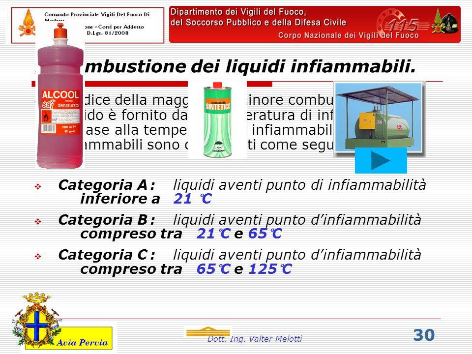 Dott. Ing. Valter Melotti 30 La combustione dei liquidi infiammabili.  L'indice della maggiore o minore combustibilità di un liquido è fornito dalla