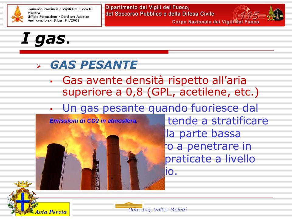 Dott. Ing. Valter Melotti I gas.  GAS PESANTE  Gas avente densità rispetto all'aria superiore a 0,8 (GPL, acetilene, etc.)   Un gas pesante quando