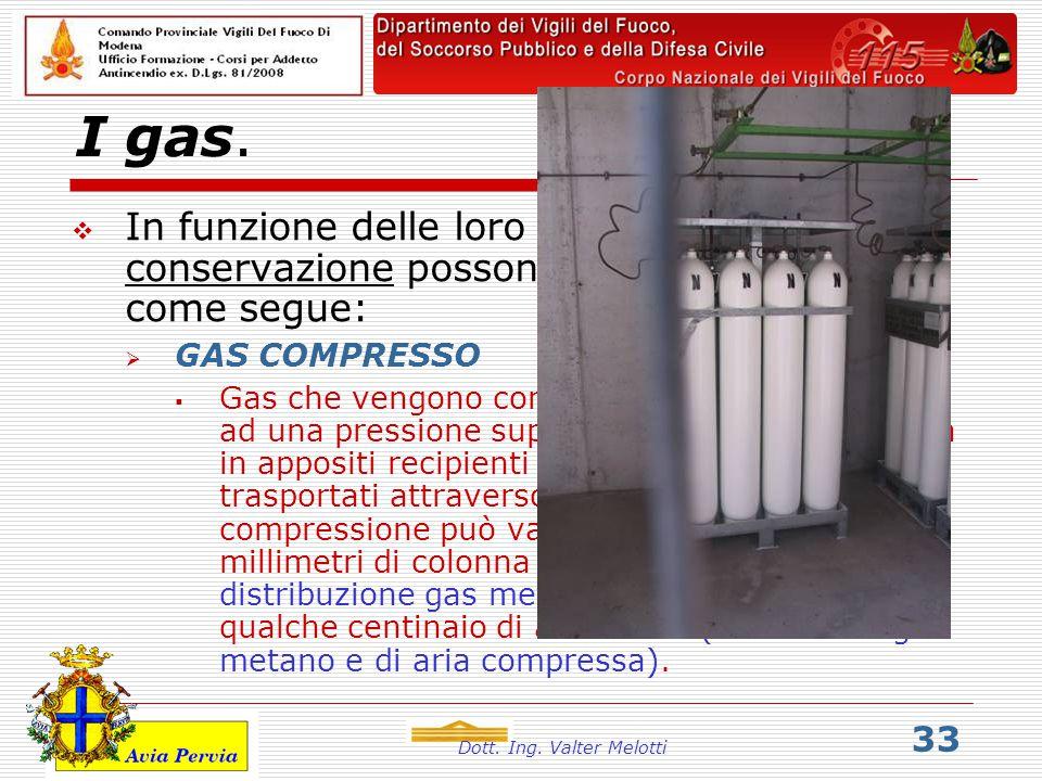 Dott. Ing. Valter Melotti 33 I gas.  In funzione delle loro modalità di conservazione possono essere classificati come segue:  GAS COMPRESSO  Gas c