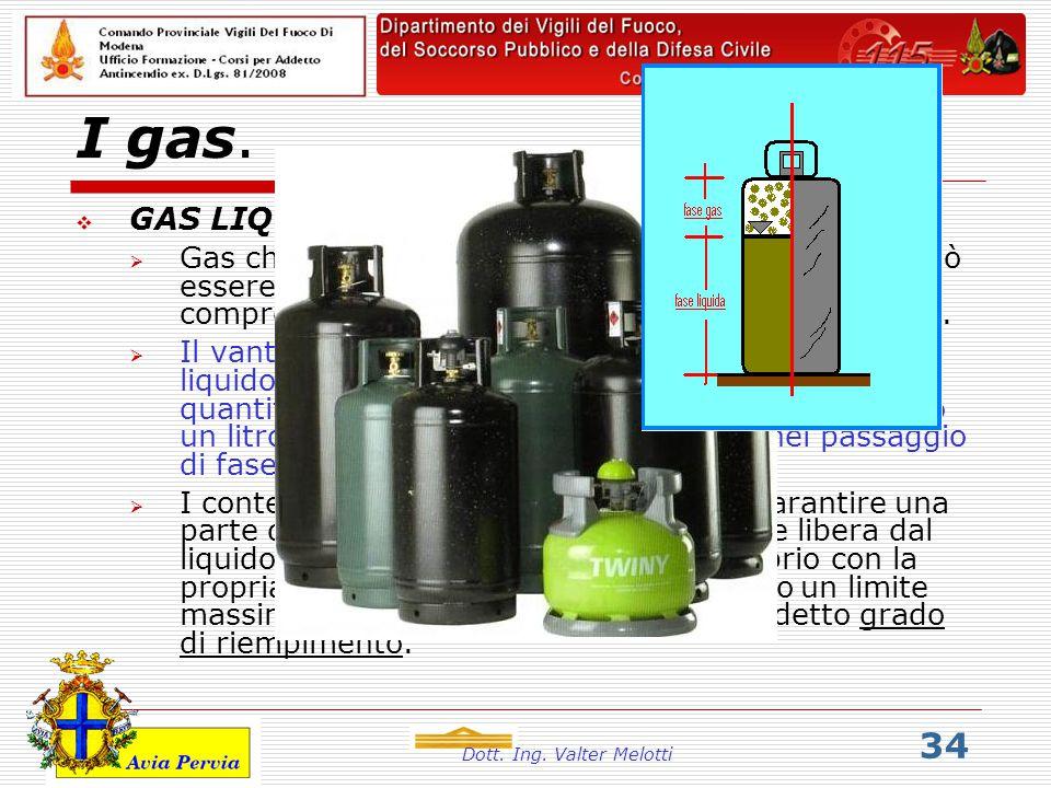 Dott. Ing. Valter Melotti 34 I gas.  GAS LIQUEFATTO  Gas che per le sue caratteristiche chimico-fisiche può essere liquefatto a temperatura ambiente
