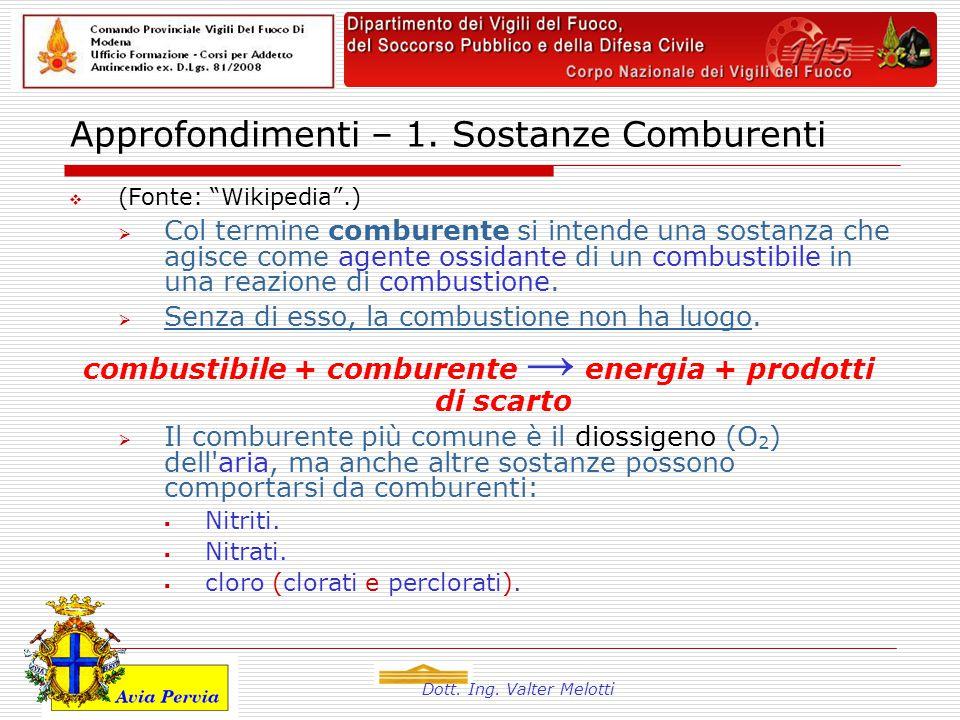 """Dott. Ing. Valter Melotti Approfondimenti – 1. Sostanze Comburenti  (Fonte: """"Wikipedia"""".)   Col termine comburente si intende una sostanza che agis"""