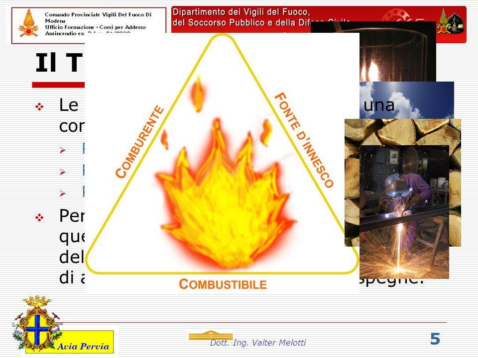 Dott. Ing. Valter Melotti 5 Il Triangolo del Fuoco.  Le condizioni necessarie per avere una combustione sono:  Presenza del combustibile.  Presenza