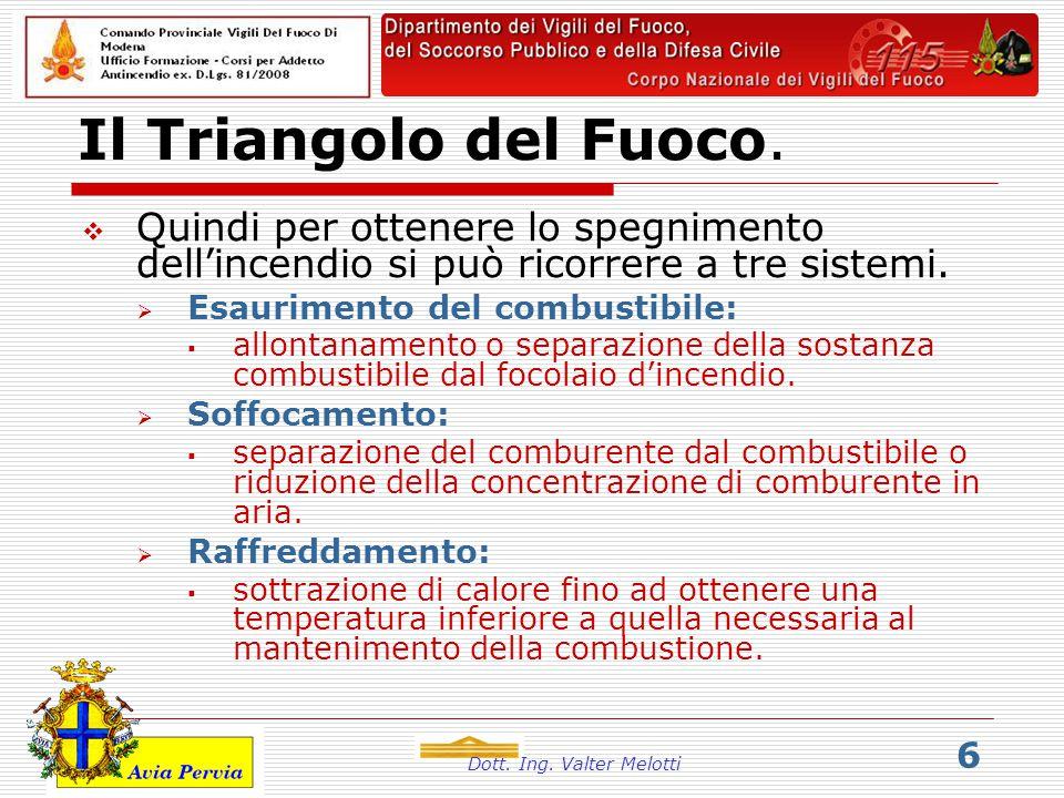 Dott. Ing. Valter Melotti 6 Il Triangolo del Fuoco.  Quindi per ottenere lo spegnimento dell'incendio si può ricorrere a tre sistemi.  Esaurimento d