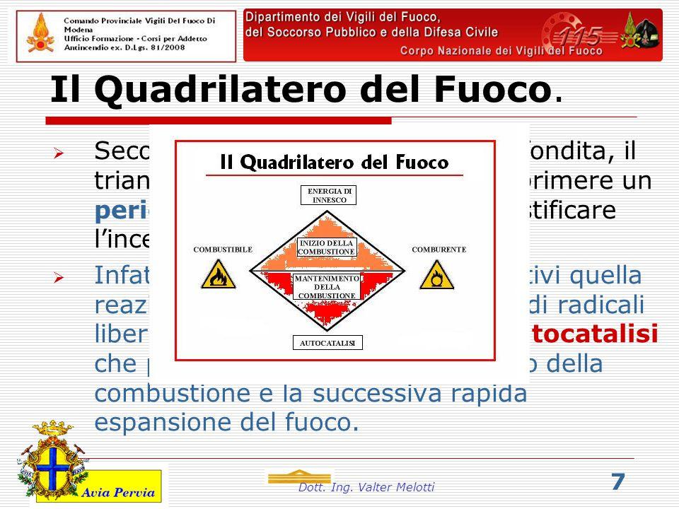 Dott. Ing. Valter Melotti 7 Il Quadrilatero del Fuoco.  Secondo una trattazione più approfondita, il triangolo da solo può senz'altro esprimere un pe