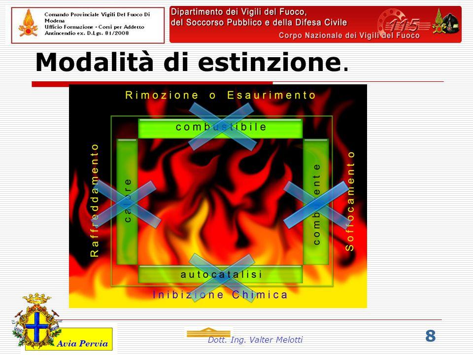 Dott.Ing. Valter Melotti 9 La classificazione degli incendi.