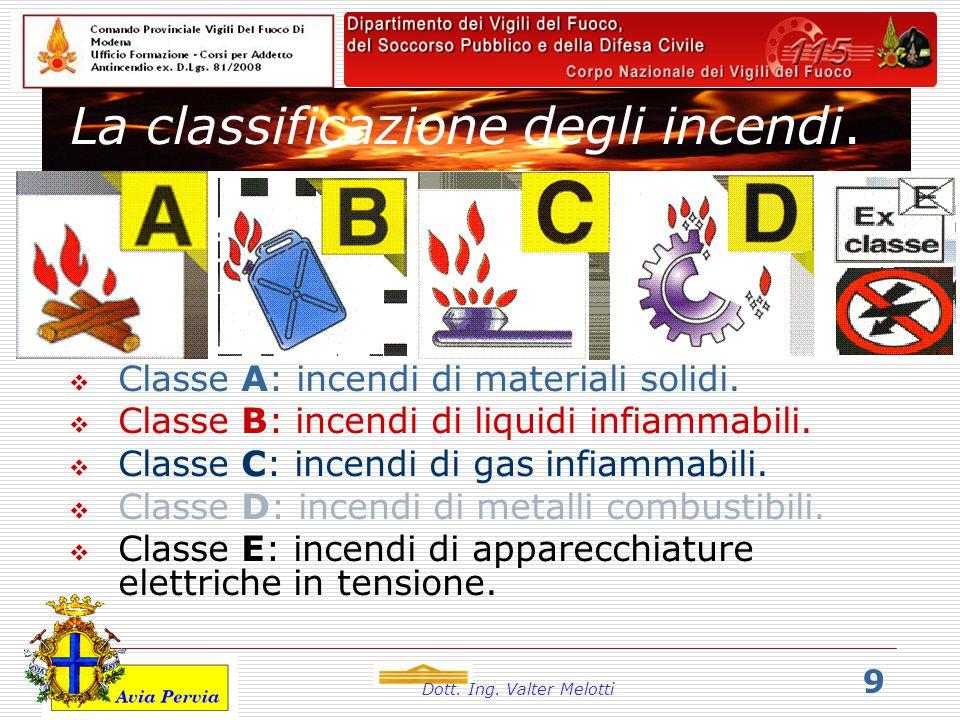 Dott. Ing. Valter Melotti 9 La classificazione degli incendi.  Gli incendi vengono distinti in quattro classi, secondo lo stato fisico dei materiali