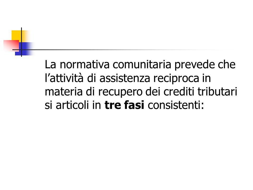 La normativa comunitaria prevede che l'attività di assistenza reciproca in materia di recupero dei crediti tributari si articoli in tre fasi consisten