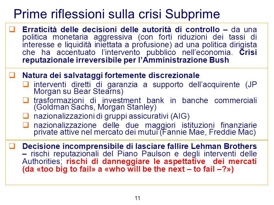  Erraticità delle decisioni delle autorità di controllo – da una politica monetaria aggressiva (con forti riduzioni dei tassi di interesse e liquidit