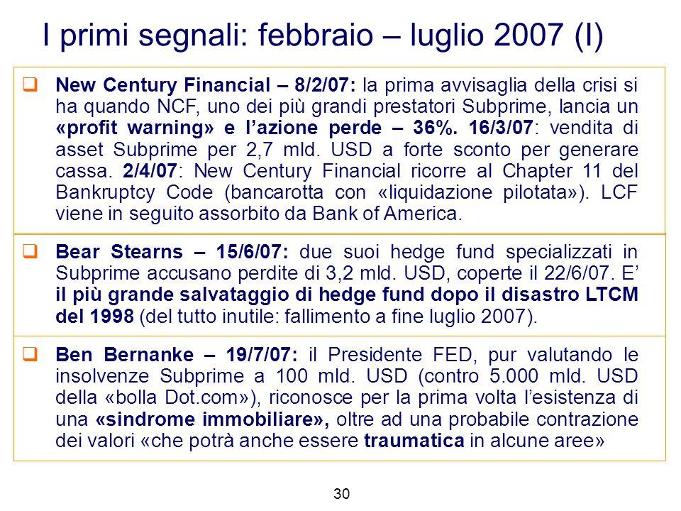 I primi segnali: febbraio – luglio 2007 (I)  New Century Financial – 8/2/07: la prima avvisaglia della crisi si ha quando NCF, uno dei più grandi pre