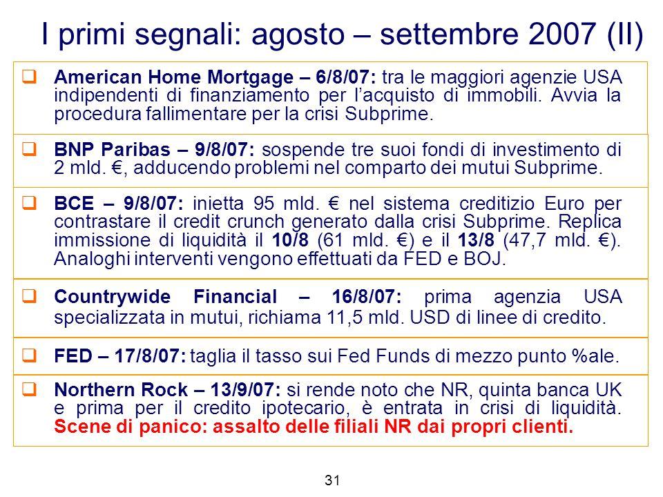 I primi segnali: agosto – settembre 2007 (II)  American Home Mortgage – 6/8/07: tra le maggiori agenzie USA indipendenti di finanziamento per l'acqui