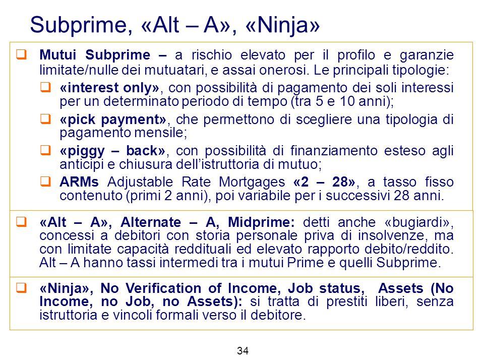 Subprime, «Alt – A», «Ninja»  Mutui Subprime – a rischio elevato per il profilo e garanzie limitate/nulle dei mutuatari, e assai onerosi. Le principa
