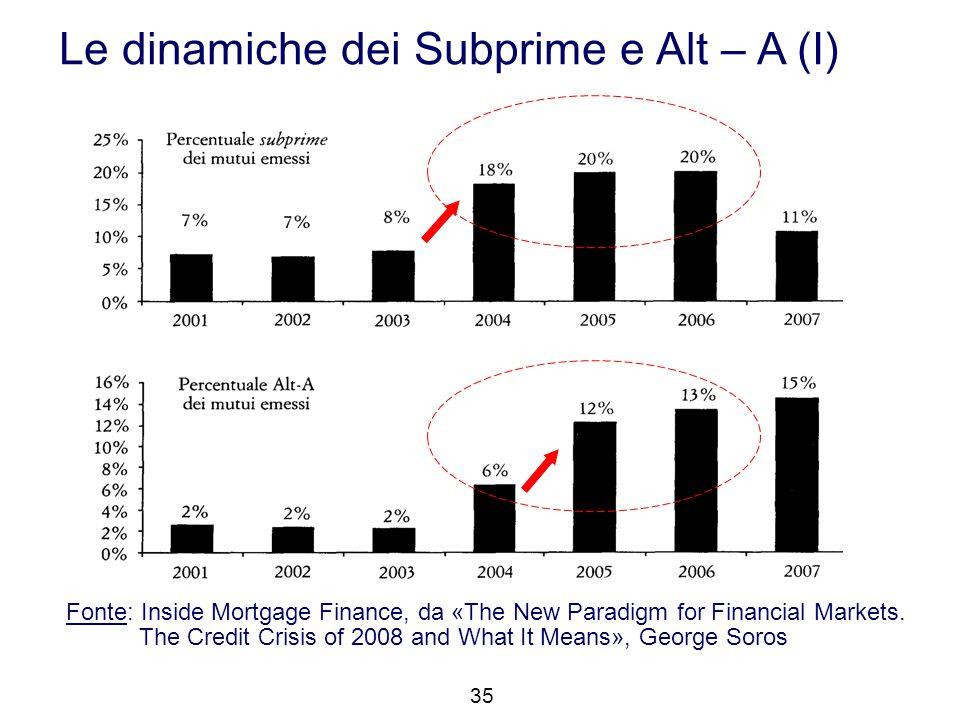 35 Le dinamiche dei Subprime e Alt – A (I) Fonte: Inside Mortgage Finance, da «The New Paradigm for Financial Markets. The Credit Crisis of 2008 and W