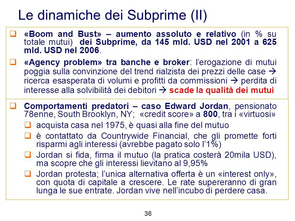  «Boom and Bust» – aumento assoluto e relativo (in % su totale mutui) dei Subprime, da 145 mld. USD nel 2001 a 625 mld. USD nel 2006.  «Agency probl