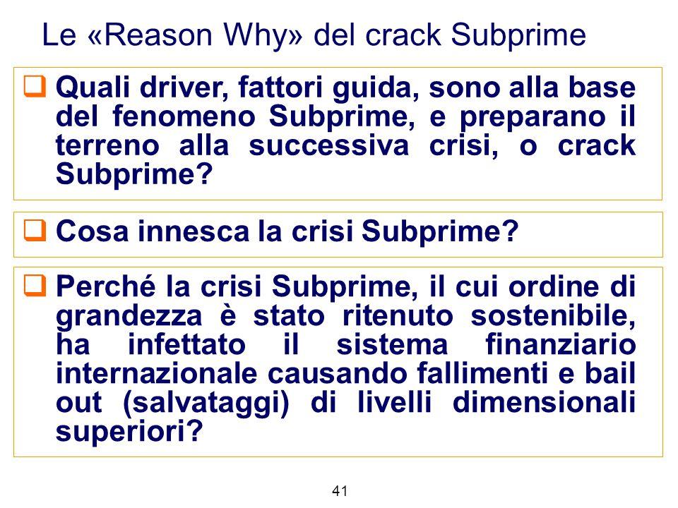  Quali driver, fattori guida, sono alla base del fenomeno Subprime, e preparano il terreno alla successiva crisi, o crack Subprime? 41 Le «Reason Why