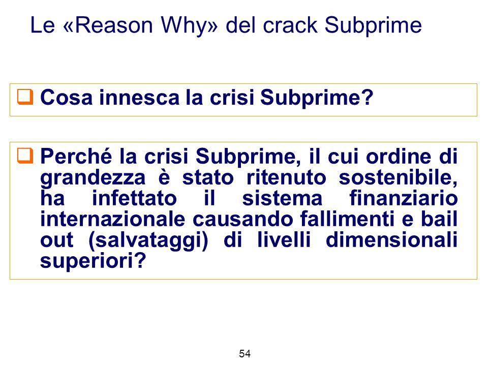 54 Le «Reason Why» del crack Subprime  Perché la crisi Subprime, il cui ordine di grandezza è stato ritenuto sostenibile, ha infettato il sistema fin