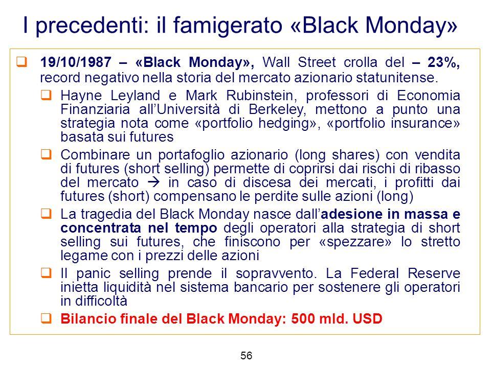 56 I precedenti: il famigerato «Black Monday»  19/10/1987 – «Black Monday», Wall Street crolla del – 23%, record negativo nella storia del mercato az