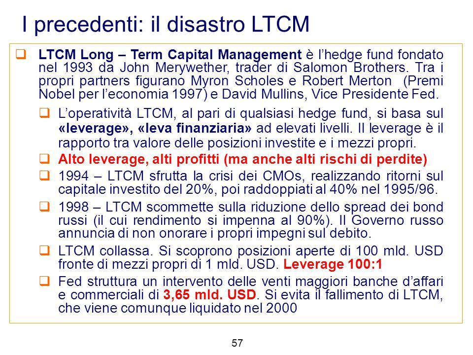57 I precedenti: il disastro LTCM  LTCM Long – Term Capital Management è l'hedge fund fondato nel 1993 da John Merywether, trader di Salomon Brothers