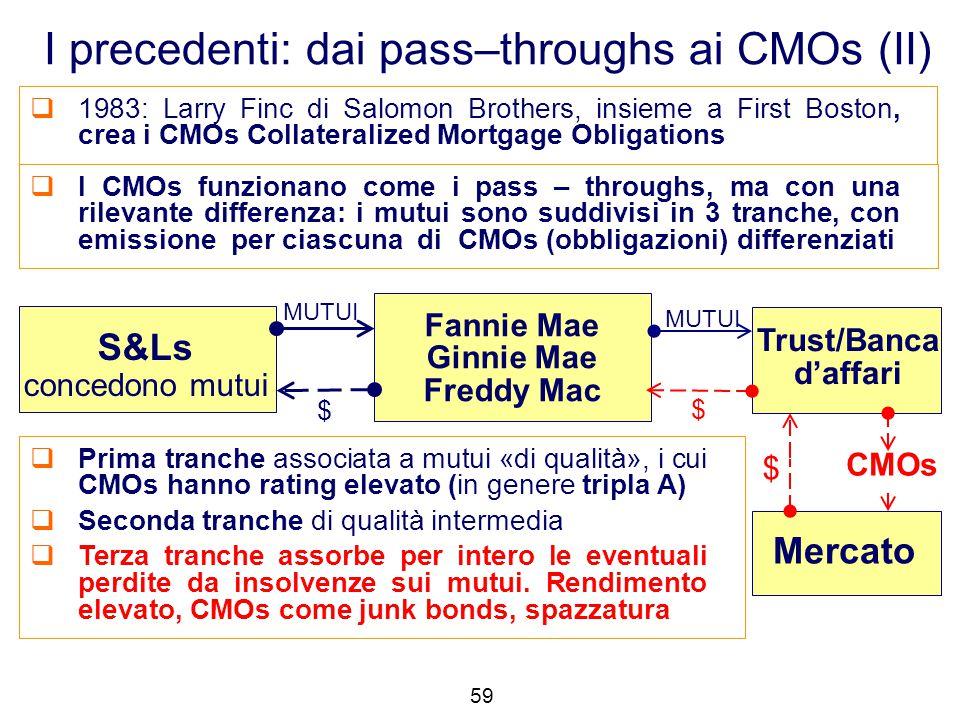  1983: Larry Finc di Salomon Brothers, insieme a First Boston, crea i CMOs Collateralized Mortgage Obligations 59  I CMOs funzionano come i pass – t
