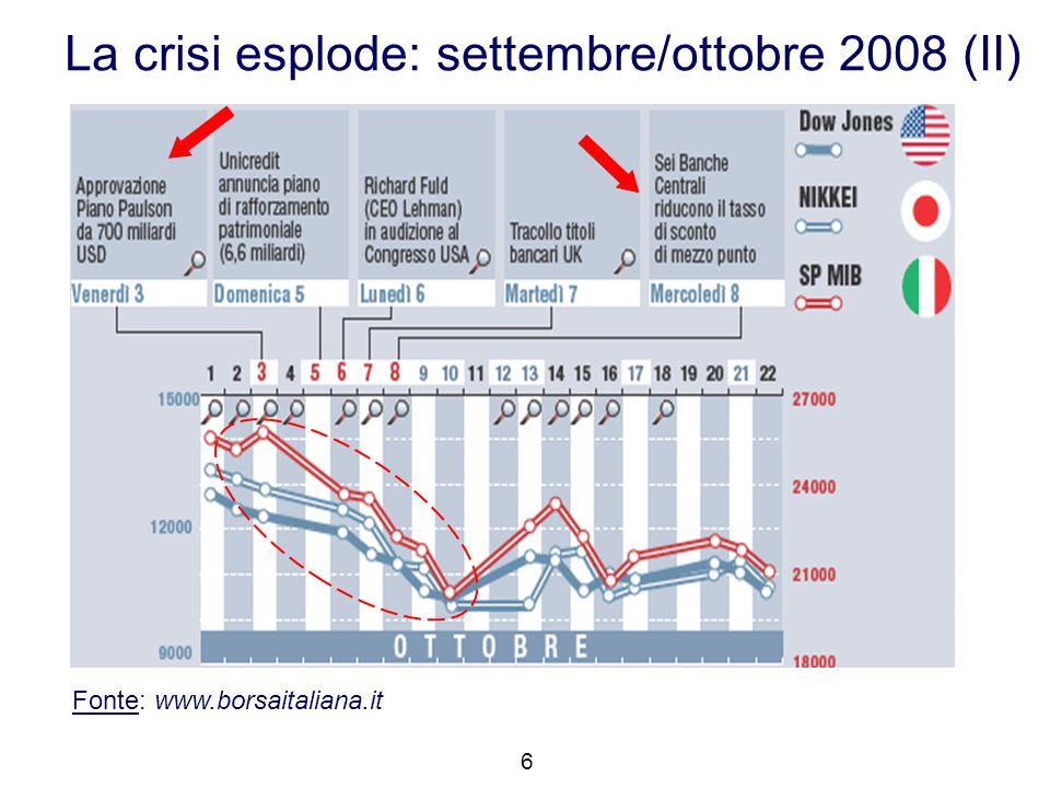 6 La crisi esplode: settembre/ottobre 2008 (II) Fonte: www.borsaitaliana.it
