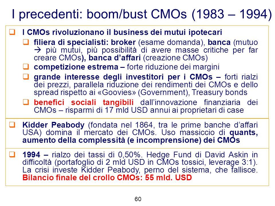  I CMOs rivoluzionano il business dei mutui ipotecari  filiera di specialisti: broker (esame domanda), banca (mutuo  più mutui, più possibilità di
