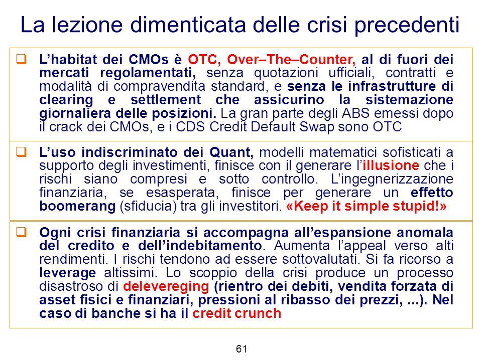 61 La lezione dimenticata delle crisi precedenti  Ogni crisi finanziaria si accompagna all'espansione anomala del credito e dell'indebitamento. Aumen