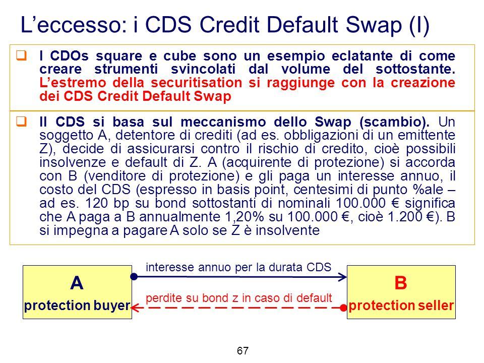 L'eccesso: i CDS Credit Default Swap (I)  I CDOs square e cube sono un esempio eclatante di come creare strumenti svincolati dal volume del sottostan