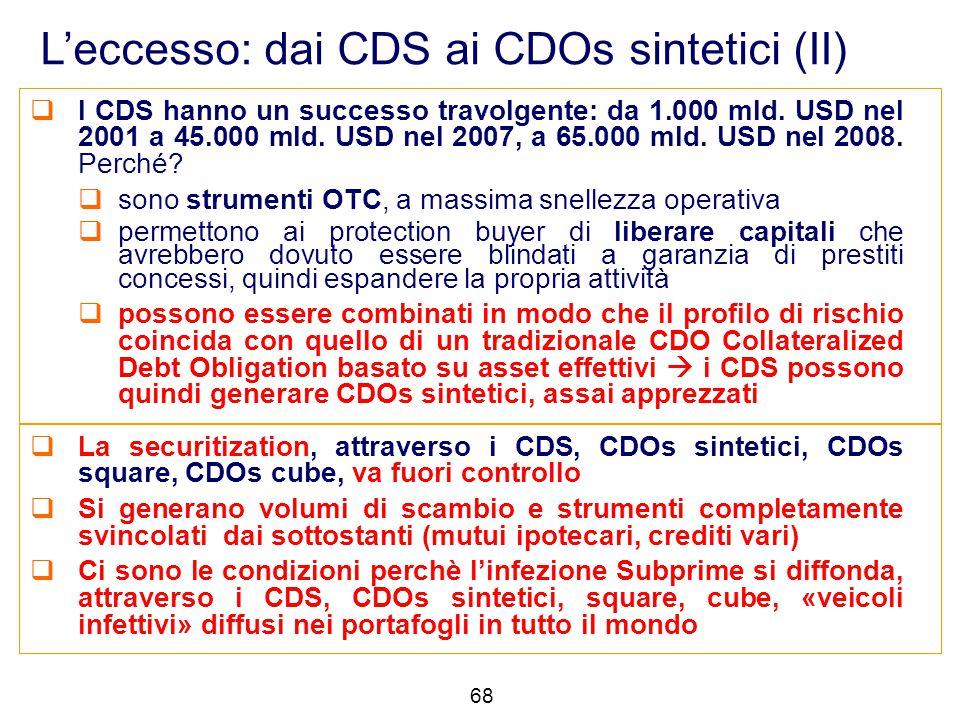 L'eccesso: dai CDS ai CDOs sintetici (II)  I CDS hanno un successo travolgente: da 1.000 mld. USD nel 2001 a 45.000 mld. USD nel 2007, a 65.000 mld.