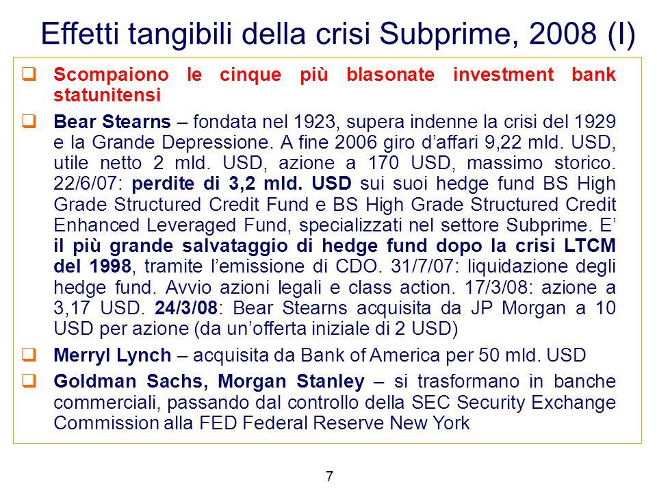 Scompaiono le cinque più blasonate investment bank statunitensi  Bear Stearns – fondata nel 1923, supera indenne la crisi del 1929 e la Grande Depr