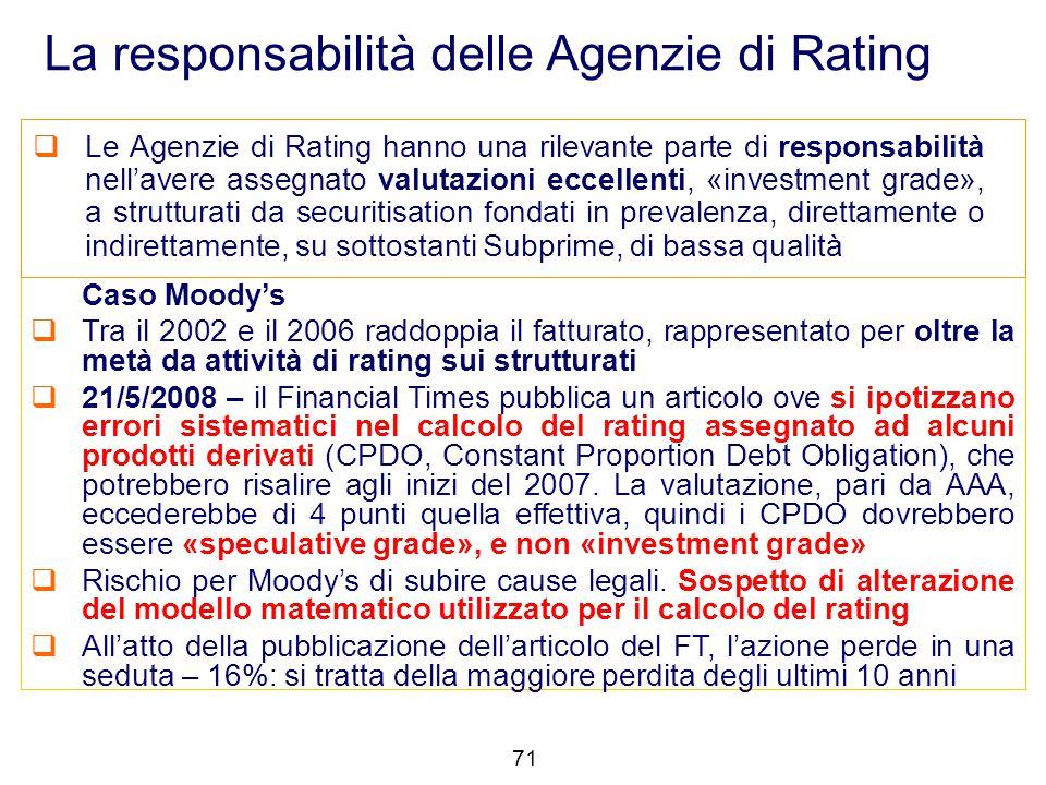 Caso Moody's  Tra il 2002 e il 2006 raddoppia il fatturato, rappresentato per oltre la metà da attività di rating sui strutturati  21/5/2008 – il Fi