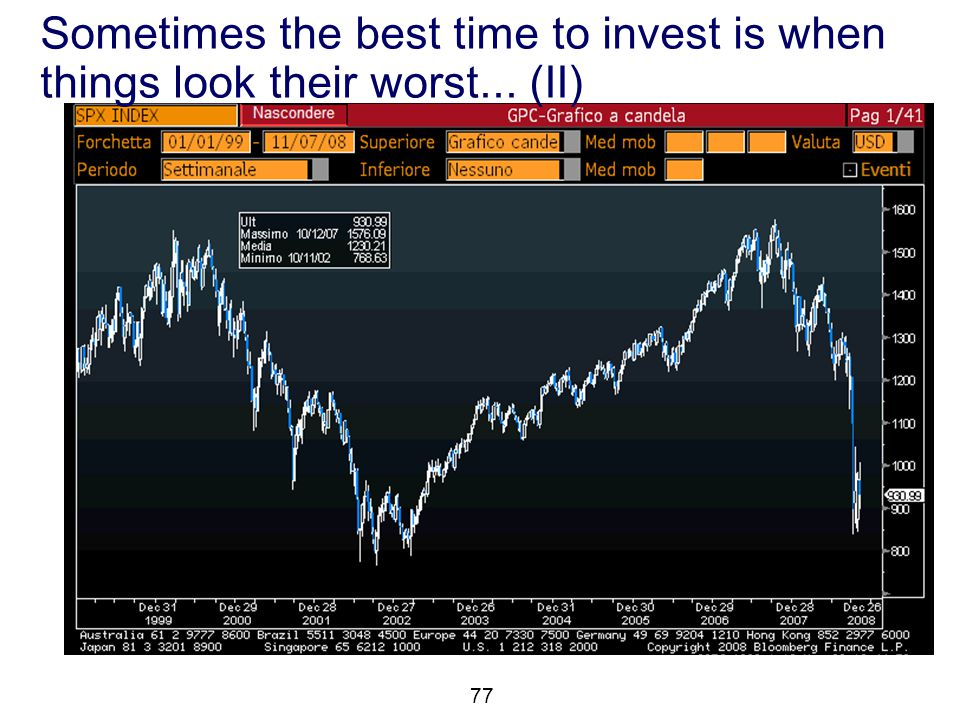 Sometimes the best time to invest is when things look their worst... (II) 77