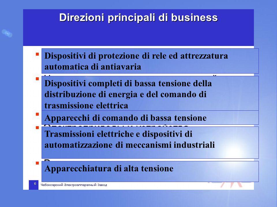 Direzioni principali di business Dispositivi di protezione di rele ed attrezzatura automatica di antiavaria Dispositivi completi di bassa tensione del