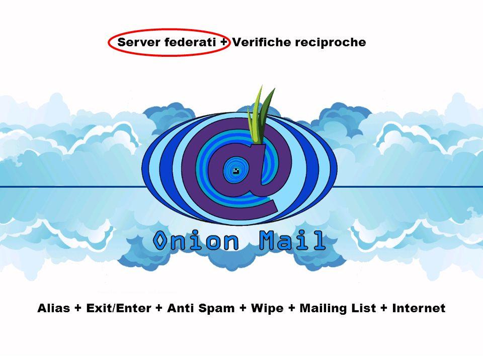 Server federati + Verifiche reciproche Alias + Exit/Enter + Anti Spam + Wipe + Mailing List + Internet