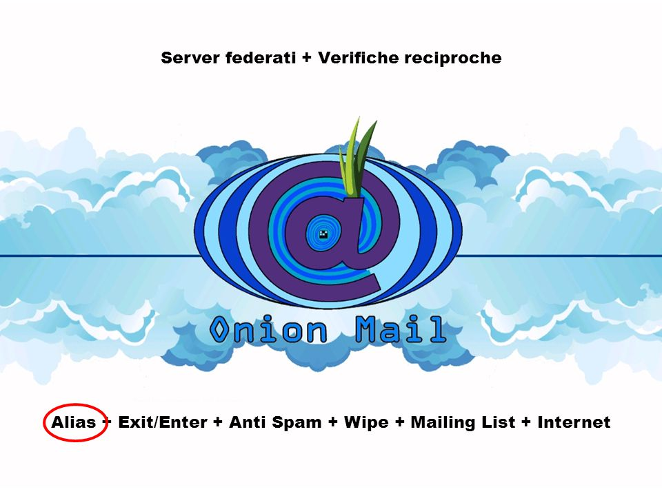 Server federati + Verifiche reciproche Alias + Exit/Enter + Anti Spam + Wipe + Mailing List + Internet