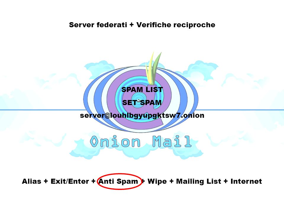 Server federati + Verifiche reciproche Alias + Exit/Enter + Anti Spam + Wipe + Mailing List + Internet SPAM LIST SET SPAM server@louhlbgyupgktsw7.onion