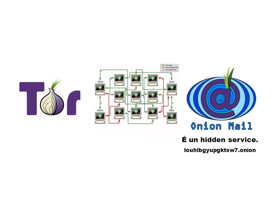 SMTP + POP3 + PGP + TOR AES256 xN Volte + RSA2048 x2 Volte + SSL + HASH + Chiavi remote F(X)